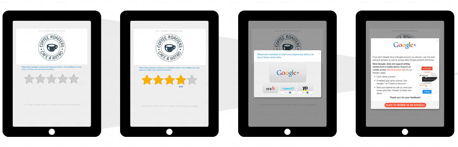 Reputation and review management tool for increasing positive reviews