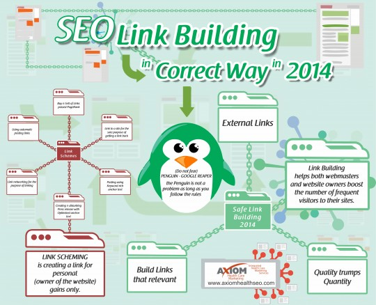 linkbuilding-seo
