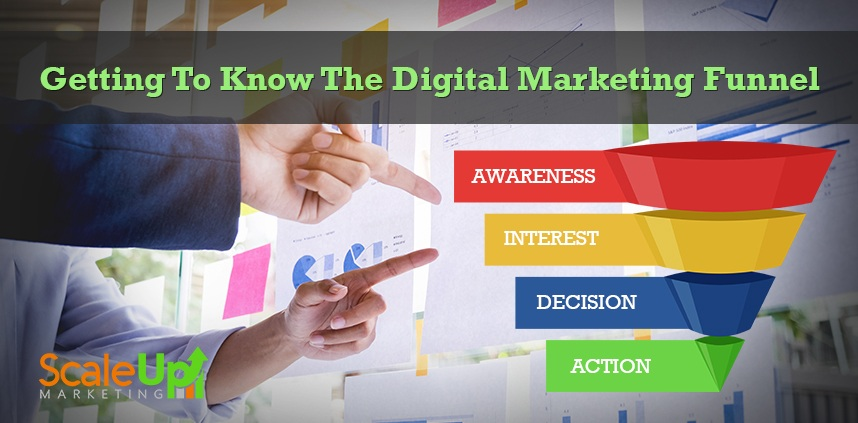 """Header image of the blog title """"Getting To Know The Digital Marketing Funnel"""" and two arms pointing forward to a transparent glass board with sticky notes on it and a sales funnel on the right side indicating actions to a buyer's journey."""
